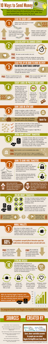 10-Ways-to-Send-Money-to-the-Philippines (1)